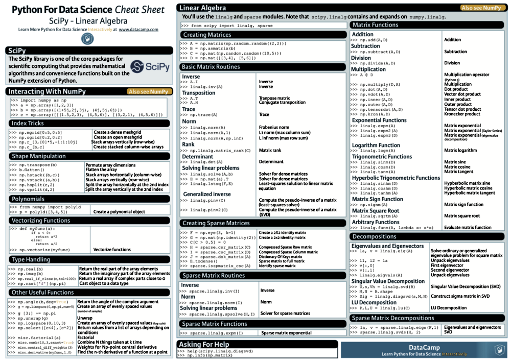 Cheat Sheets for Important python liberaries